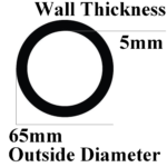 A diagram depicting wall thickness for a tube